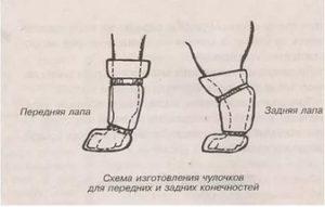 Обувь для собаки своими руками